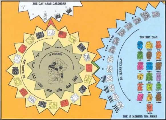 Fin calendario maya 21 diciembre 2012