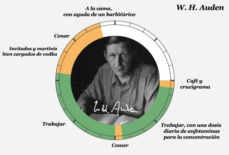 Auden copia