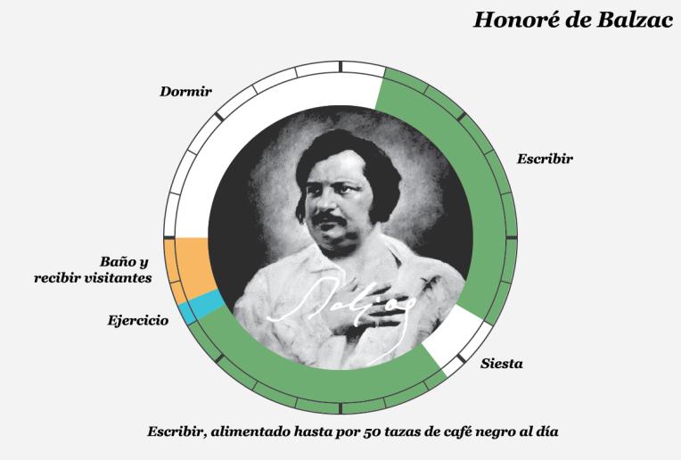 Balzac copia