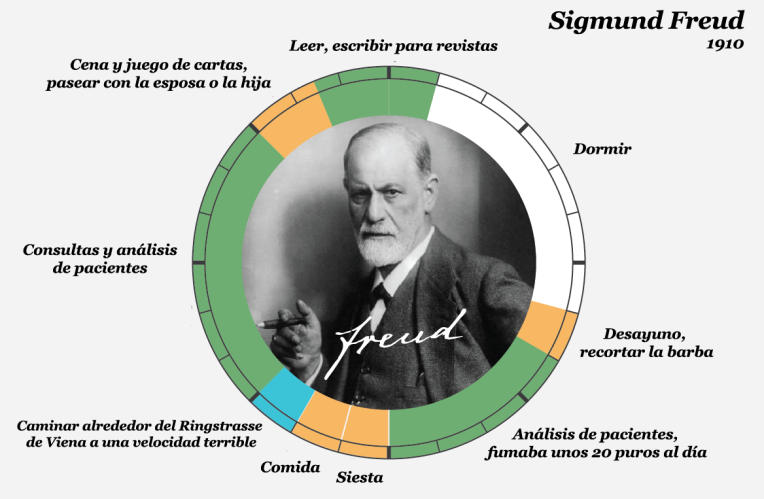 Freud copia