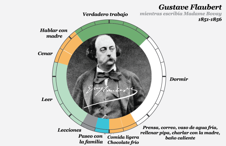 Gustave Flaubert copia