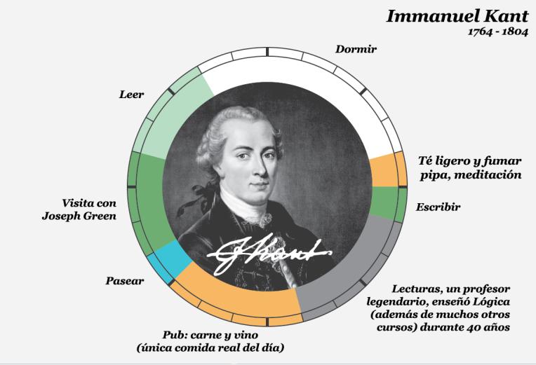 Kant copia