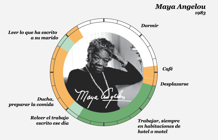 Maya Angelou copia