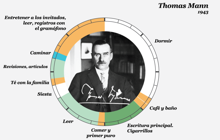 Thomas Mann copia